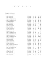 (昇任1佐人事)(PDF:194KB)