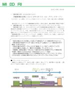 『MIDORI 長野』2015年3月7日(土)グランドオープン