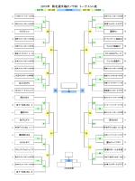 2015年 県北選手権オノヤ杯 トーナメント表