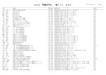携帯・スマートフォン用PDFファイル