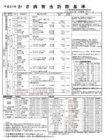 平成24年柿防除暦 - JAふくおか八女