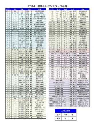 2014 群馬トレセンスタッフ名簿