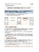 自動車税の納税確認の電子化(JNKS)が平成27年4月1日から