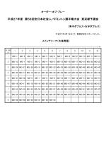 全日本社会人バドミントン選手権大会東京都予選会のタイムテーブル