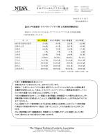 2014年度【夏期】 - NPO法人 日本テクニカルアナリスト協会