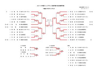 2014中国ジュニアテニス選手権大会広島県予選