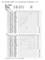 記入プログラム - 兵庫陸上競技協会