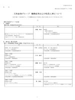 大和証券グループ 機構改革および役員人事について ( 148KB)