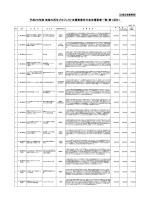 (第1回募集分)支援事業一覧(PDF:699KB)