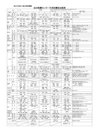 2015年4月1日現在 外来担当医 一覧表