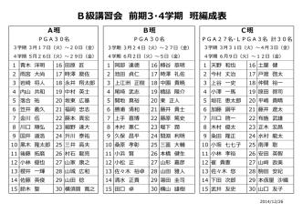 B級講習会 前期3・4学期 班編成表