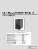 PRIMERGY TX1310 M1 システム構成図 (2015年2月版) 樹系図