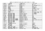 上小(PDF:240KB)