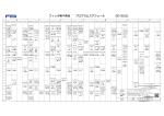 フジスポーツクラブ フィッタ庚午南店 プログラムスケジュール 2015.01.