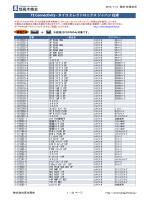 在庫表PDFをダウンロードする - Product Search