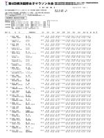 リザルト - 日本陸上競技連盟