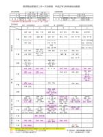 東京腎泌尿器センター大和病院 平成27年3月外来担当医表