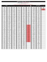JAPAN 2015 STAGE1 千葉 エントリーリスト更新