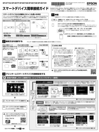 A 家庭内無線 LAN に接続する(インフラストラクチャー接続) B