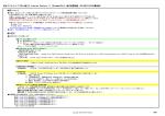 当社ミドルウェア(32bit版)の Internet Explorer 11 動作