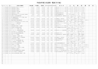 131KB pdfファイル
