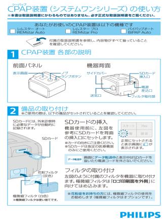 CPAP装置(システムワンシリーズ)の使い方