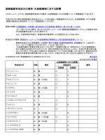 登録農薬有効成分の毒性・水産動植物に対する影響(PDF:261KB)