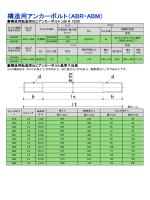 構造用アンカーボルト(ABR・ABM)