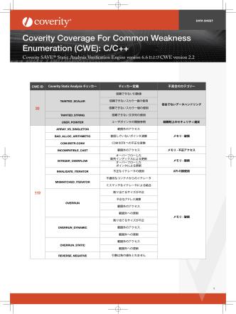 (CWE): C/C++
