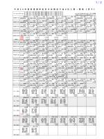 平 成 2 6 年 度 若 夏 国 体 記 念 水 泳 競 技 大 会 8 位 入