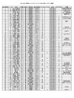 2015OSJ奄美ジャングルトレイル(50Kの部)リザルト速報 総合順位