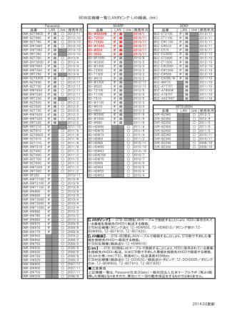 BD対応機種一覧(LANダビング・LAN録画、i.link) 2014.03更新