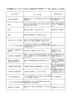 NS形継手チェックシートの記入要領(直管・異形管:75~450)