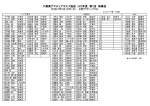 申込締切 - 千葉県アマチュアゴルフ協会