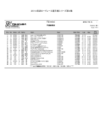 TC-mini 2014筑波ロードレース選手権シリーズ第4戦