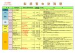 梨病害虫防除暦のダウンロードはこちらから