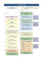 プログラム - 京都リハビリテーション医学研究会