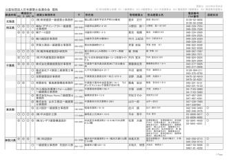 (名 簿)H27/2/9現在