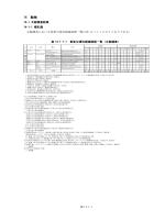 14 動物 - JR東海