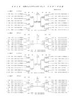 pdfファイル - 北九州ウェストサイドテニスクラブ