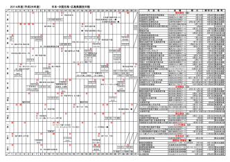 82.7KB - 広島県体育協会