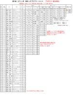 第4回カワシン杯博多っ子プロアマトーナメント