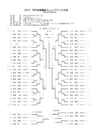 2014 RSK全国選抜ジュニアテニス大会