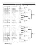 男子シングルス予選(1)