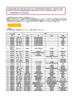 地方創生推進室における担当者名簿 省庁 局 課室 肩書 1 長野県 曽根