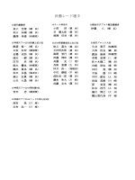 男子決勝・準決勝シード選手;pdf