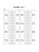 男子団体詳細