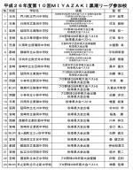 参加チーム一覧(PDF形式) - MIYAZAKI黒潮リーグ