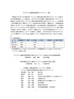 アルブミン製剤の使用ガイドライン(案)