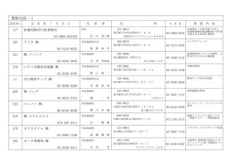 1 賛助会員- - 東京産業廃棄物協会